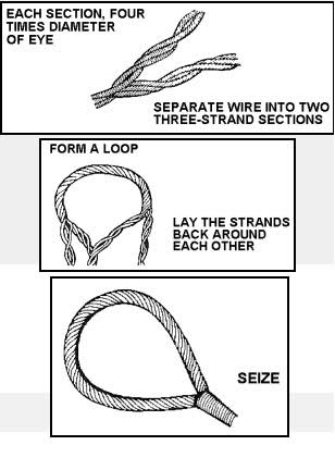 twist n clip instructions